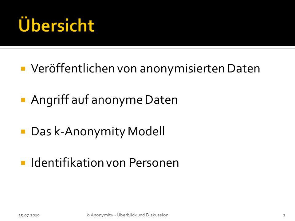 Veröffentlichen von anonymisierten Daten Angriff auf anonyme Daten Das k-Anonymity Modell Identifikation von Personen 15.07.20102k-Anonymity - Überbli