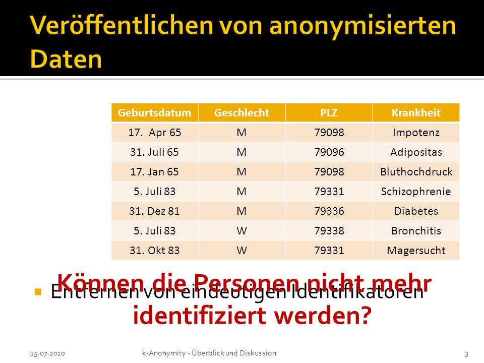15.07.2010k-Anonymity - Überblick und Diskussion14 GeburtsdatumGeschlechtPLZKrankheit 65M7909*Impotenz 65M7909*Adipositas 65M7909*Bluthochdruck 5.