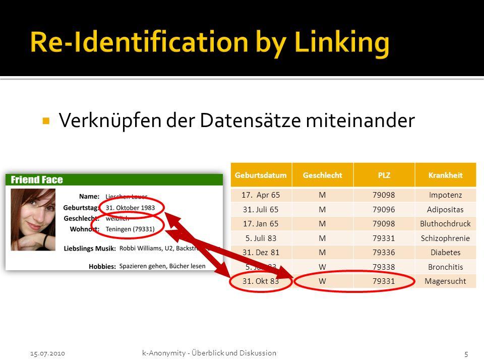 Menge von Attributen, die kombiniert mit externen Daten Personen eindeutig identifizieren 15.07.2010k-Anonymity - Überblick und Diskussion6 NameGeburtsdatumGeschlechtPLZKrankheit Hans Hauck17.