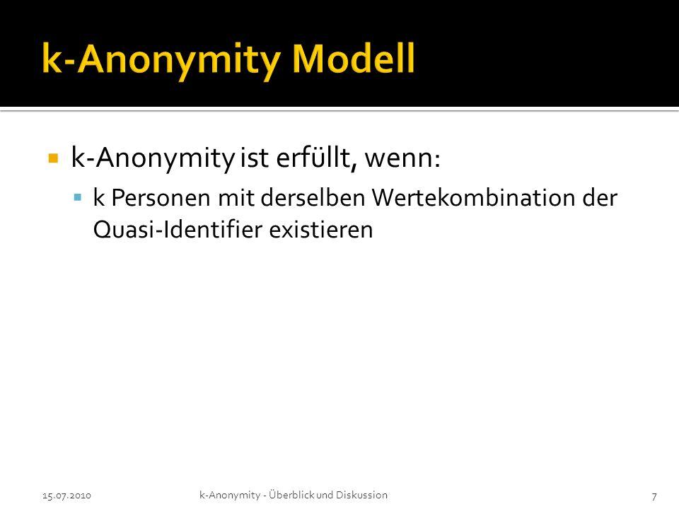 k-Anonymity ist erfüllt, wenn: k Personen mit derselben Wertekombination der Quasi-Identifier existieren 15.07.2010k-Anonymity - Überblick und Diskuss