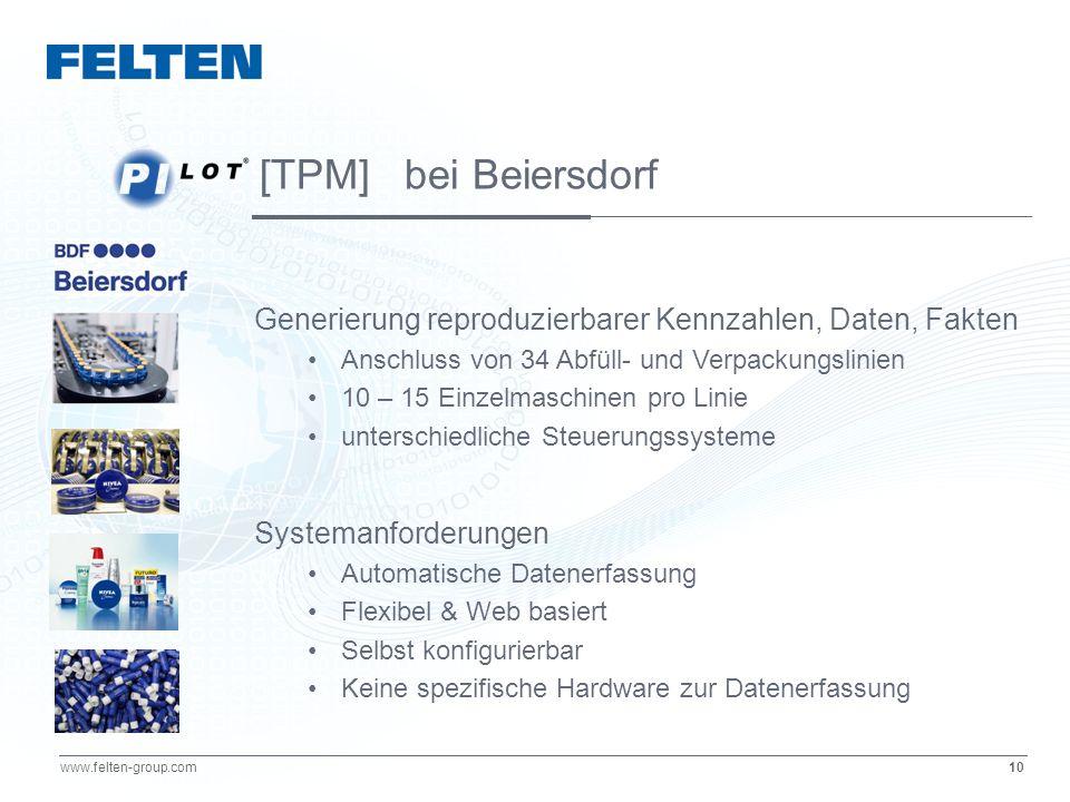 10 www.felten-group.com Generierung reproduzierbarer Kennzahlen, Daten, Fakten Anschluss von 34 Abfüll- und Verpackungslinien 10 – 15 Einzelmaschinen