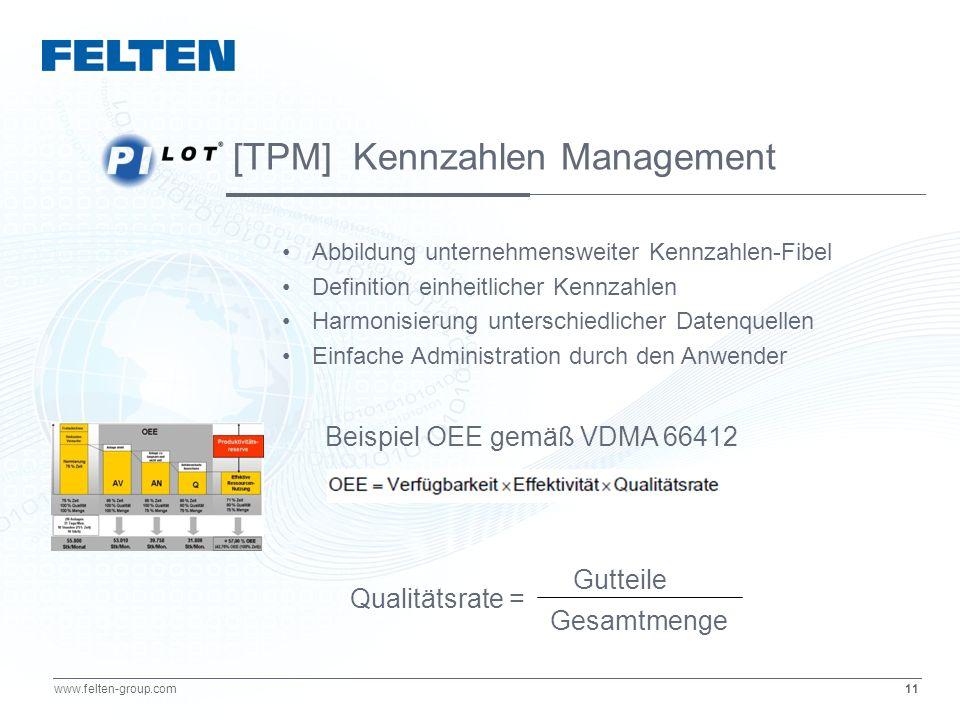 11 www.felten-group.com Abbildung unternehmensweiter Kennzahlen-Fibel Definition einheitlicher Kennzahlen Harmonisierung unterschiedlicher Datenquelle
