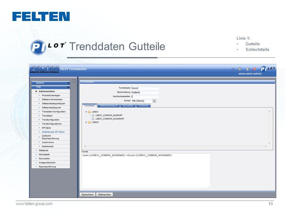 13 www.felten-group.com Linie 1: Gutteile Schlechtteile Trenddaten Gutteile