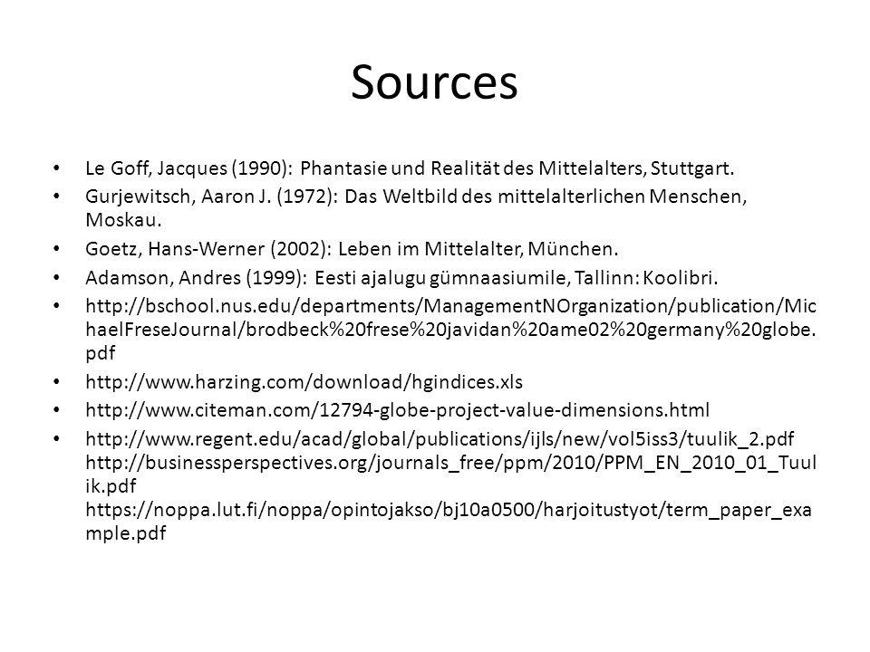 Sources Le Goff, Jacques (1990): Phantasie und Realität des Mittelalters, Stuttgart. Gurjewitsch, Aaron J. (1972): Das Weltbild des mittelalterlichen