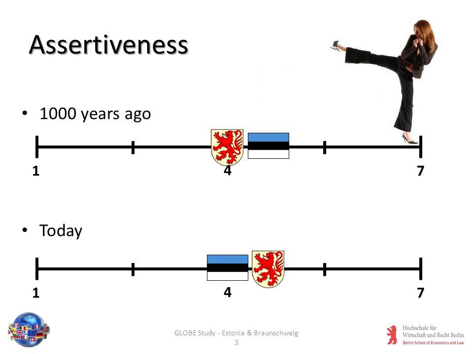 Assertiveness 1000 years ago Today 1 4 7 1 4 7 GLOBE Study - Estonia & Braunschweig 3