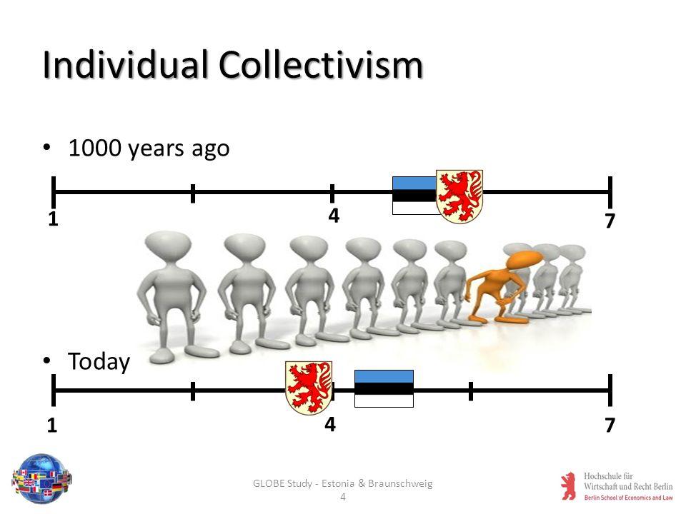 Societal collectivism Societal collectivism 1000 years ago Today 1 4 7 1 4 7 GLOBE Study - Estonia & Braunschweig 5