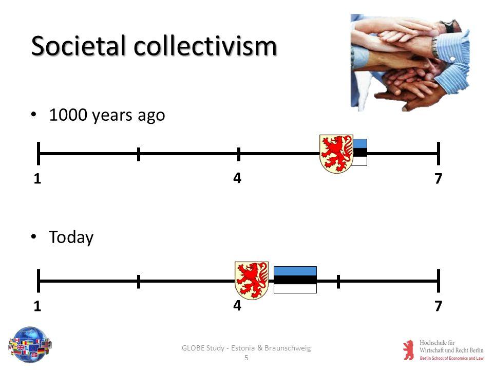 Gender Differentiation Gender Differentiation 1000 years ago Today 1 4 7 1 4 7 GLOBE Study - Estonia & Braunschweig 6