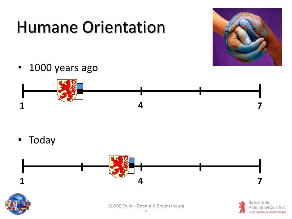 1000 years ago Today Humane Orientation Humane Orientation 1 4 7 1 4 7 GLOBE Study - Estonia & Braunschweig 7