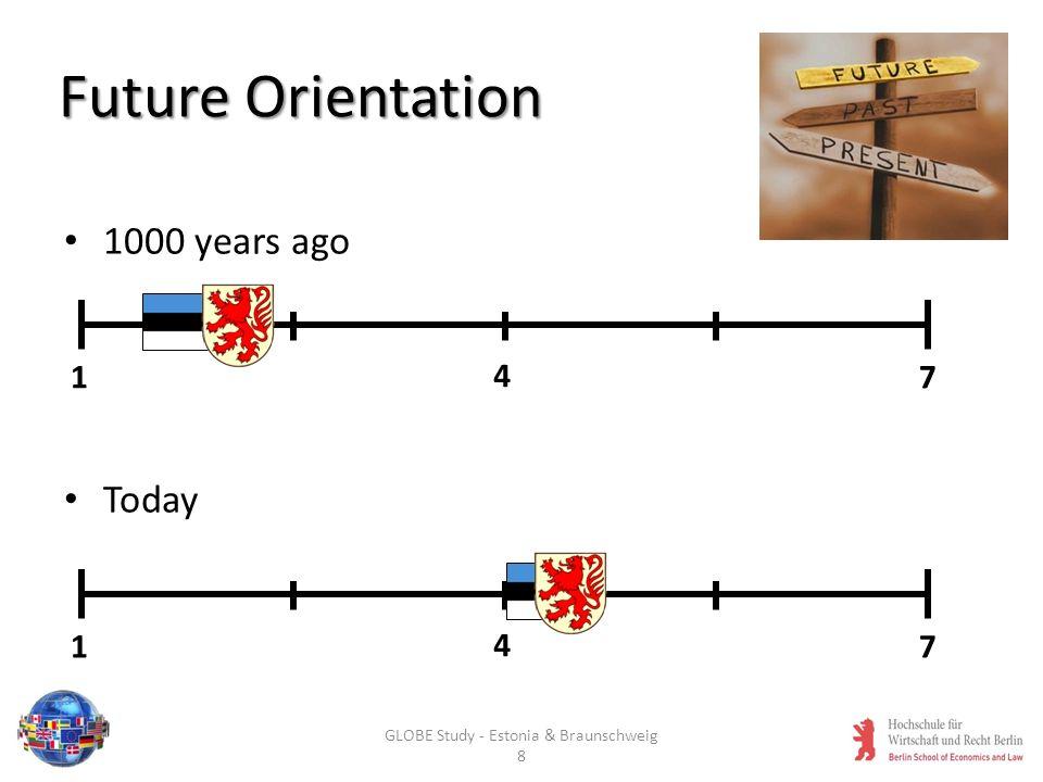 Future Orientation 1000 years ago Today 1 4 7 1 4 7 GLOBE Study - Estonia & Braunschweig 8