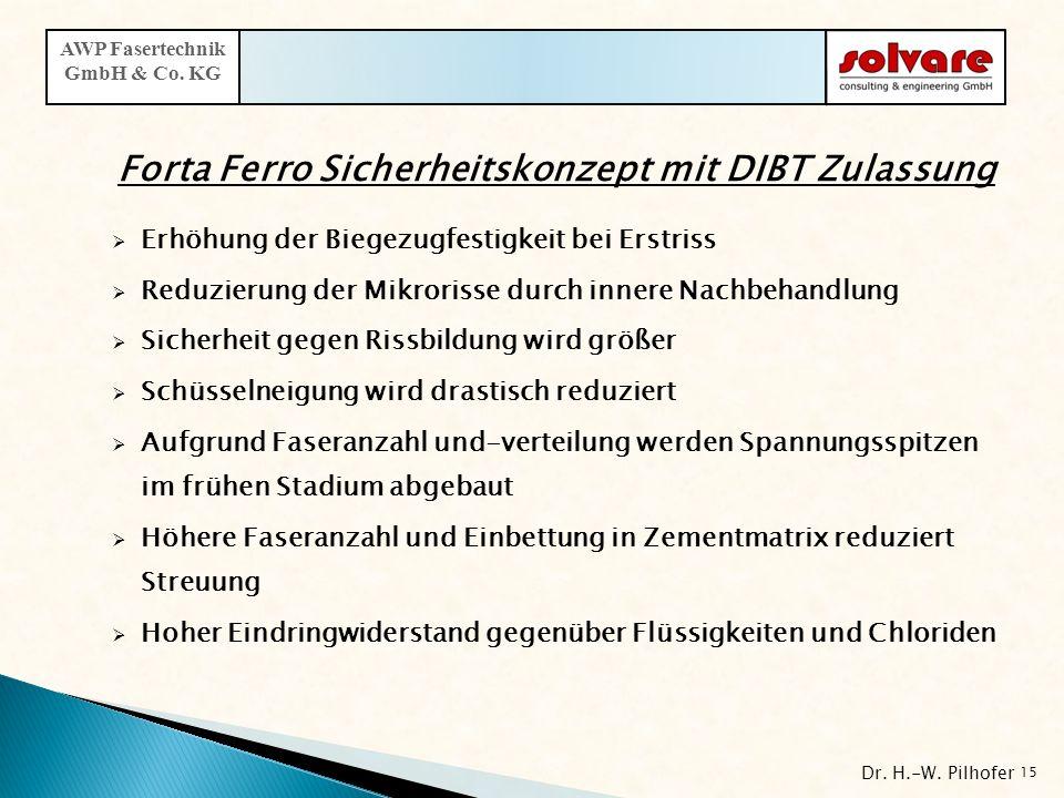 Forta Ferro Sicherheitskonzept mit DIBT Zulassung Erhöhung der Biegezugfestigkeit bei Erstriss Reduzierung der Mikrorisse durch innere Nachbehandlung
