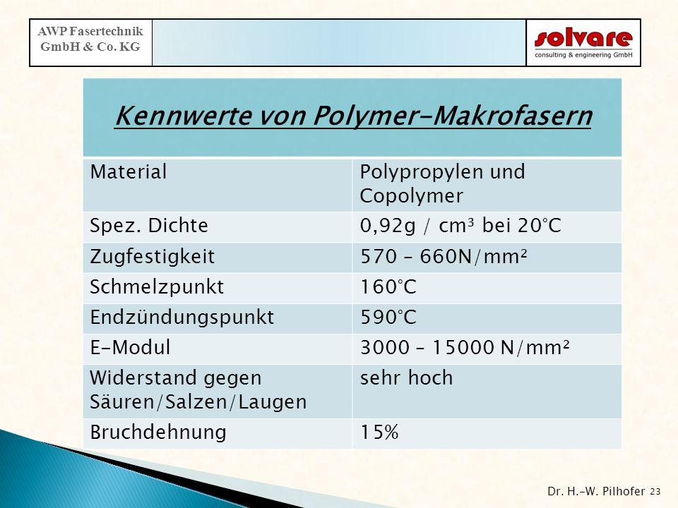 Kennwerte von Polymer-Makrofasern MaterialPolypropylen und Copolymer Spez. Dichte0,92g / cm³ bei 20°C Zugfestigkeit570 – 660N/mm² Schmelzpunkt160°C En