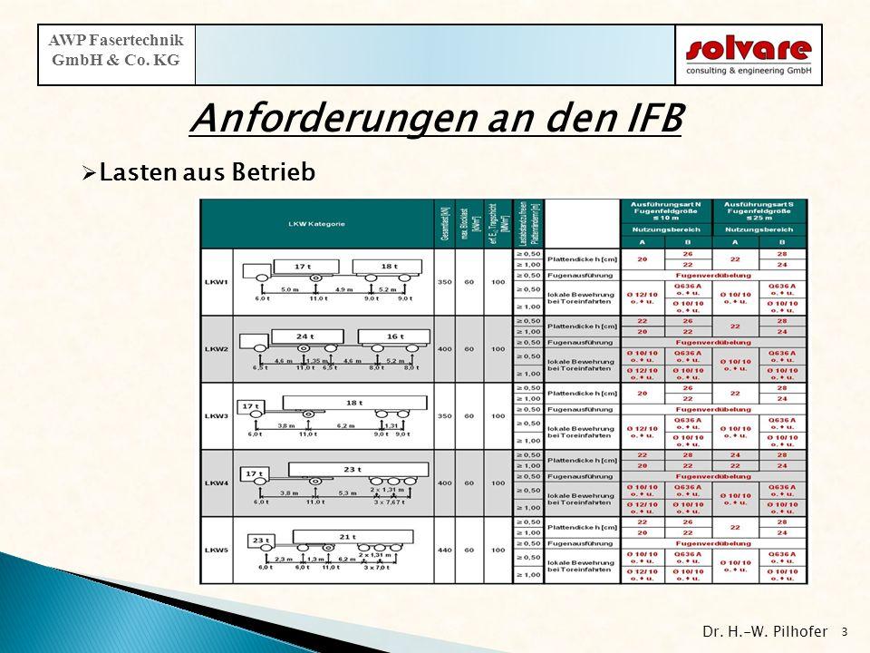 Anforderungen an den IFB Lasten aus Betrieb 3 A AWP Fasertechnik GmbH & Co. KG Dr. H.-W. Pilhofer