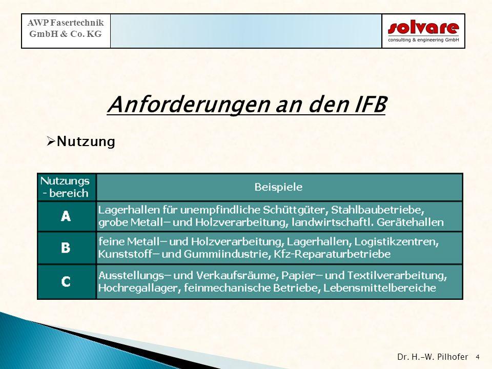 Anforderungen an den IFB Nutzung 4 A AWP Fasertechnik GmbH & Co. KG Dr. H.-W. Pilhofer