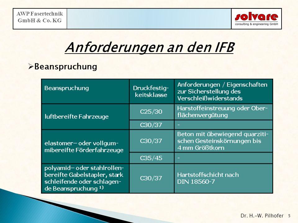 Anforderungen an den IFB Beanspruchung 5 A AWP Fasertechnik GmbH & Co. KG Dr. H.-W. Pilhofer