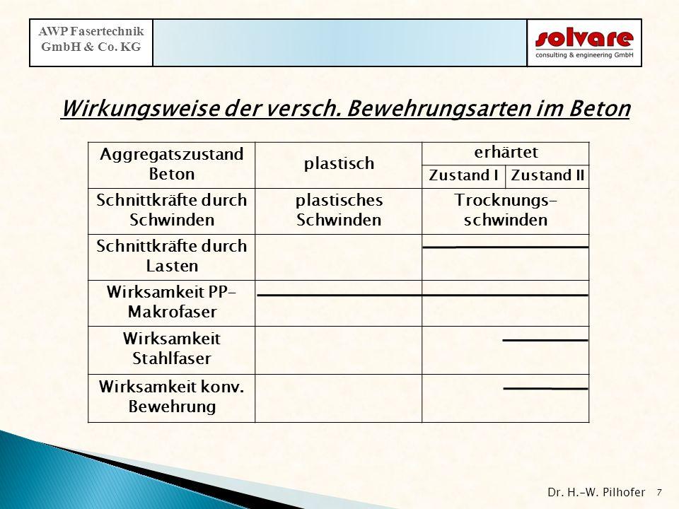 Wirkungsweise der versch. Bewehrungsarten im Beton Dr. H.-W. Pilhofer 7 AWP Fasertechnik GmbH & Co. KG Aggregatszustand Beton plastisch erhärtet Zusta