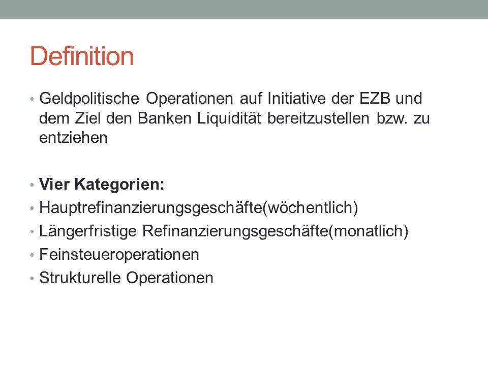 Definition Geldpolitische Operationen auf Initiative der EZB und dem Ziel den Banken Liquidität bereitzustellen bzw. zu entziehen Vier Kategorien: Hau
