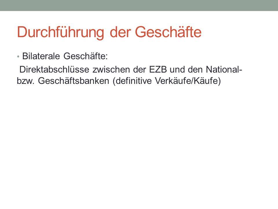 Durchführung der Geschäfte Bilaterale Geschäfte: Direktabschlüsse zwischen der EZB und den National- bzw. Geschäftsbanken (definitive Verkäufe/Käufe)