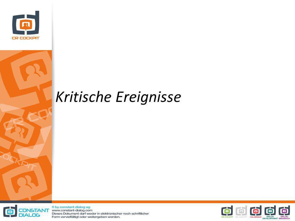 Involvement Typologie Zeitraum: 01.01.2012 - 10.12.2012
