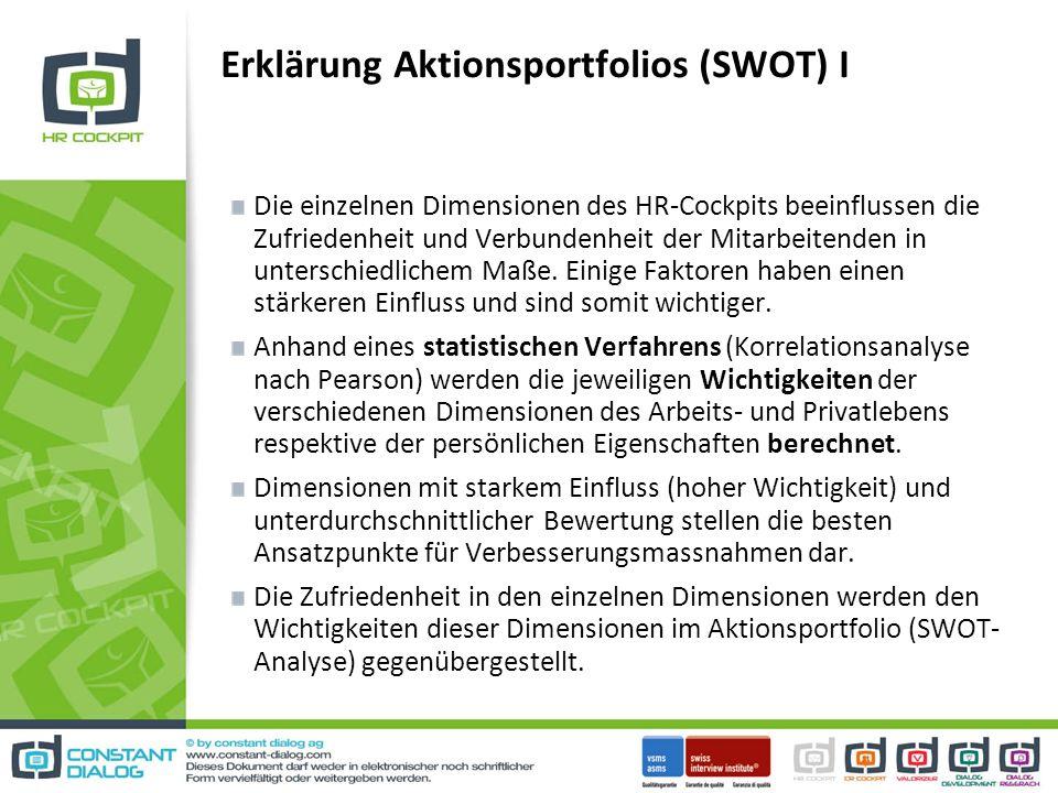 Erklärung Aktionsportfolios (SWOT) I Die einzelnen Dimensionen des HR-Cockpits beeinflussen die Zufriedenheit und Verbundenheit der Mitarbeitenden in unterschiedlichem Maße.