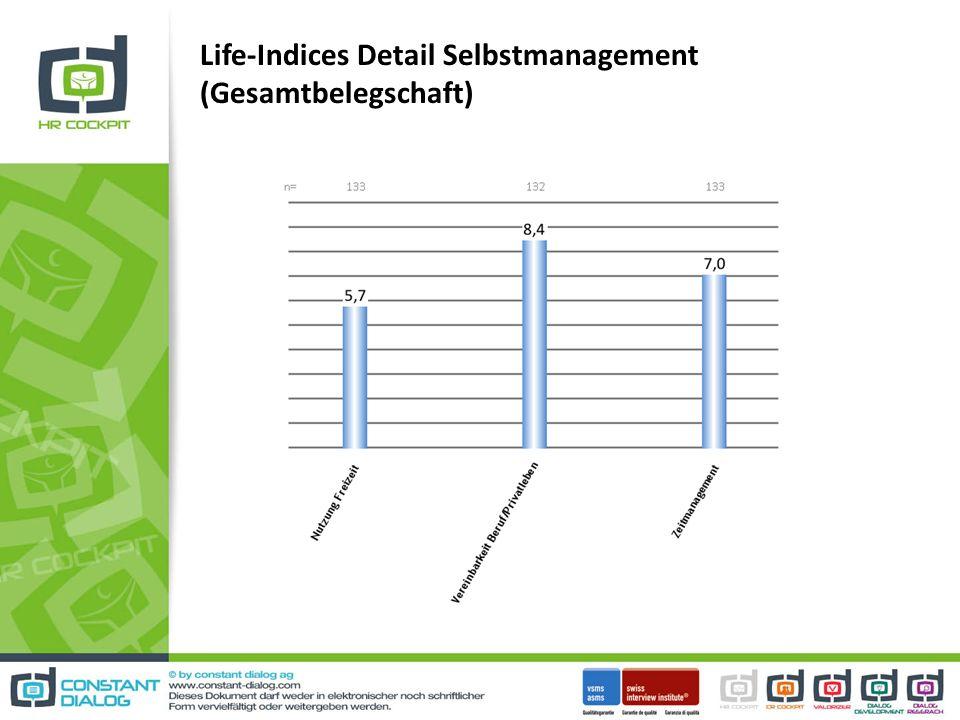 Life-Indices Detail Selbstmanagement (Gesamtbelegschaft)