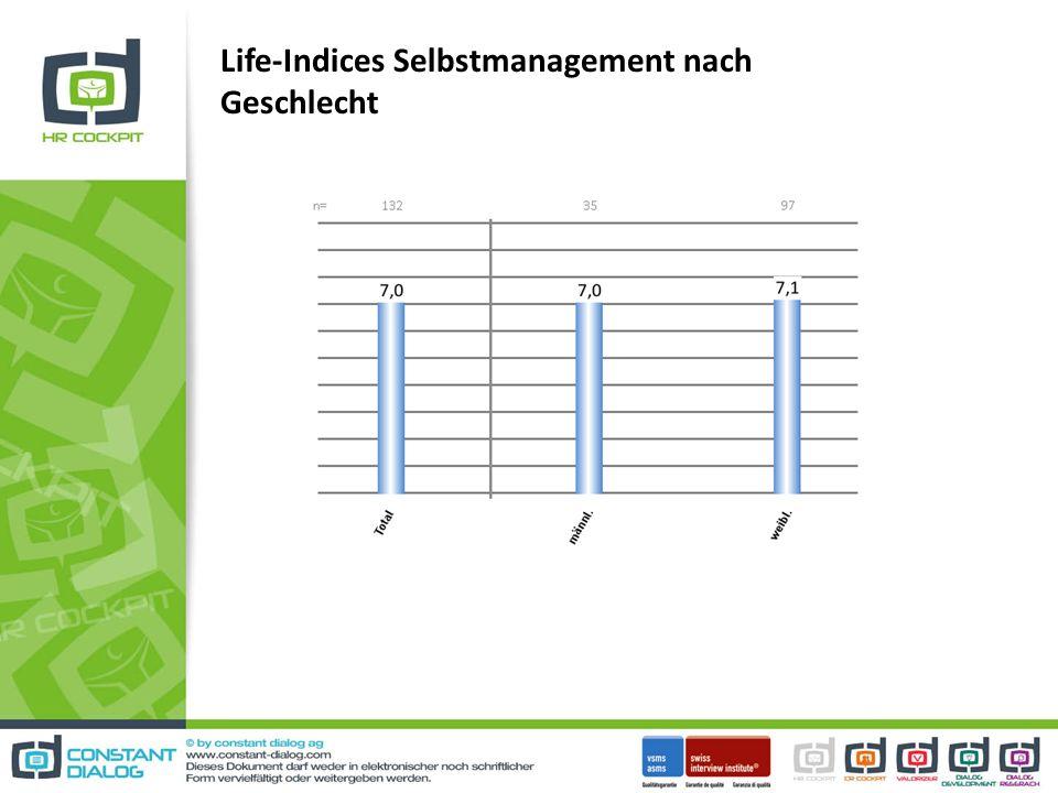 Life-Indices Selbstmanagement nach Geschlecht