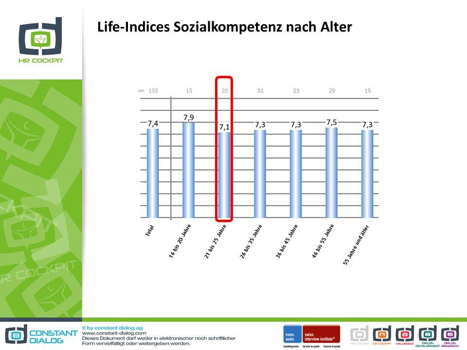 Life-Indices Sozialkompetenz nach Alter