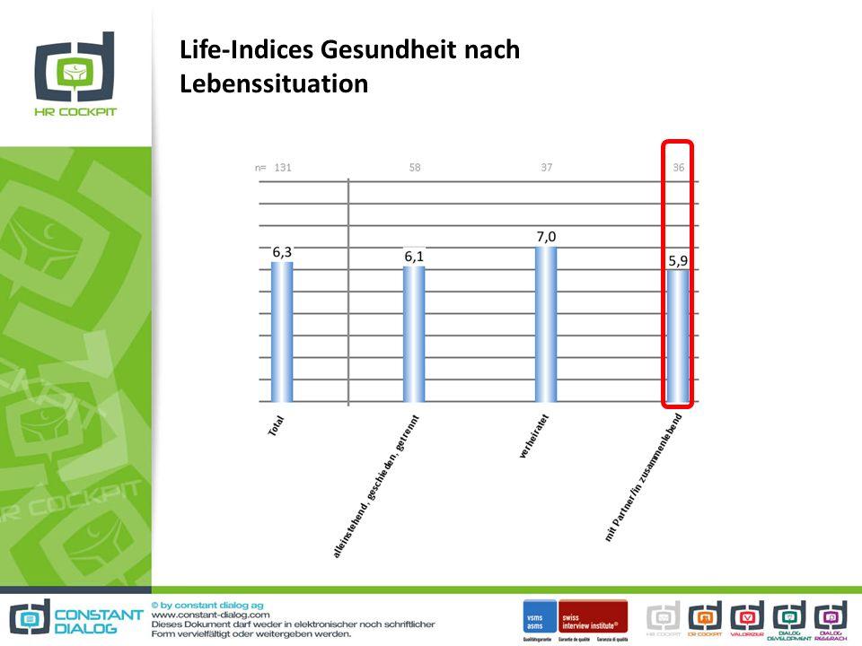 Life-Indices Gesundheit nach Lebenssituation