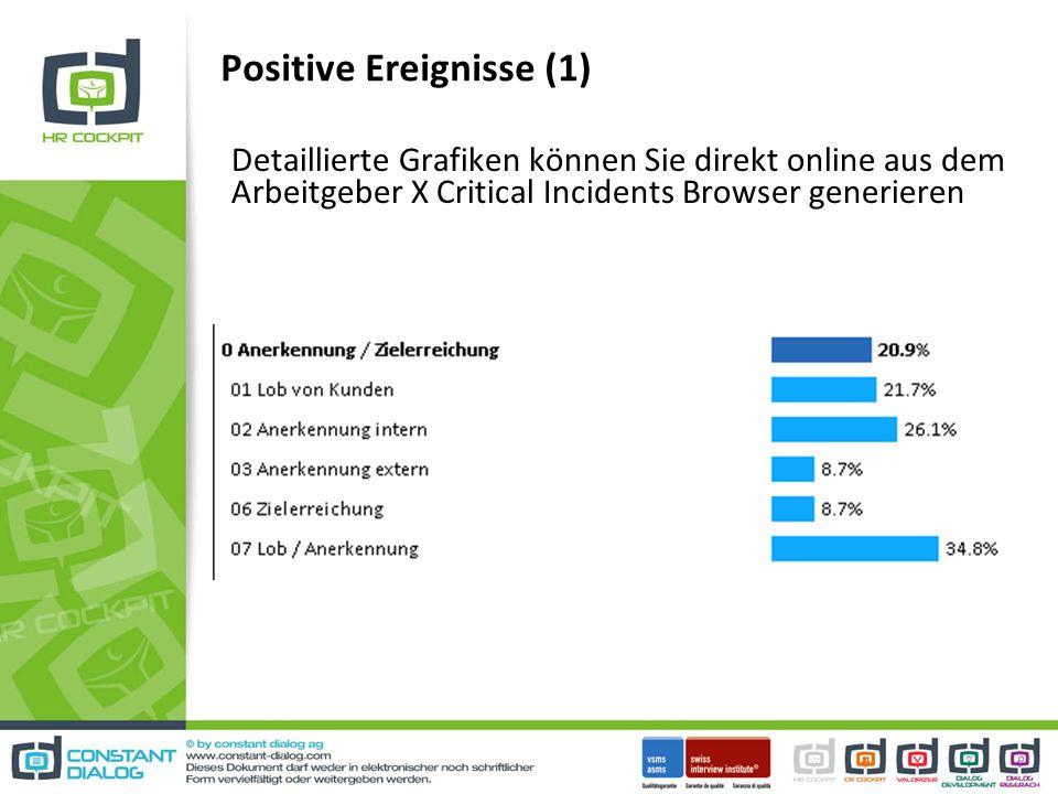 Positive Ereignisse (1) Detaillierte Grafiken können Sie direkt online aus dem Arbeitgeber X Critical Incidents Browser generieren