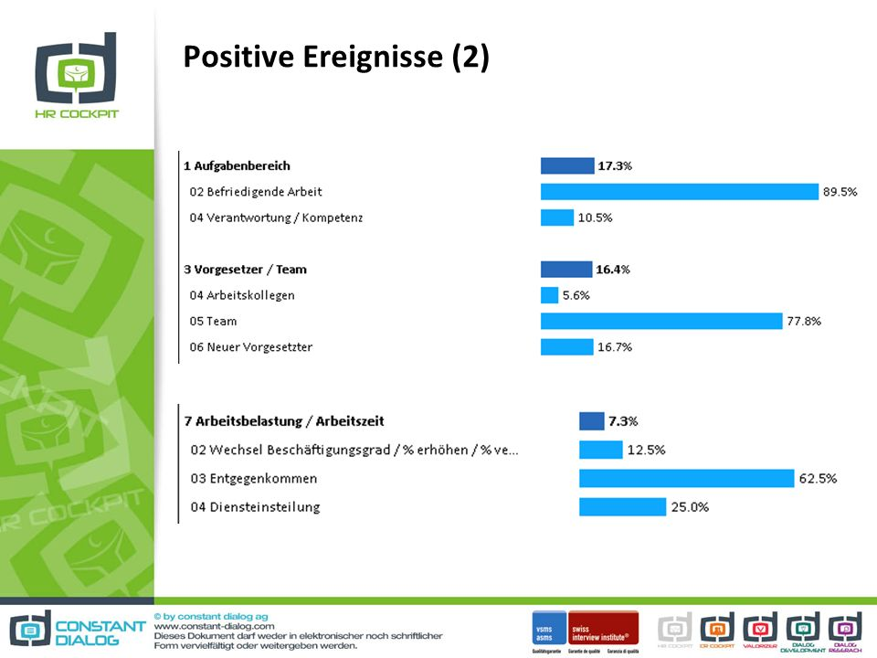 Positive Ereignisse (2)