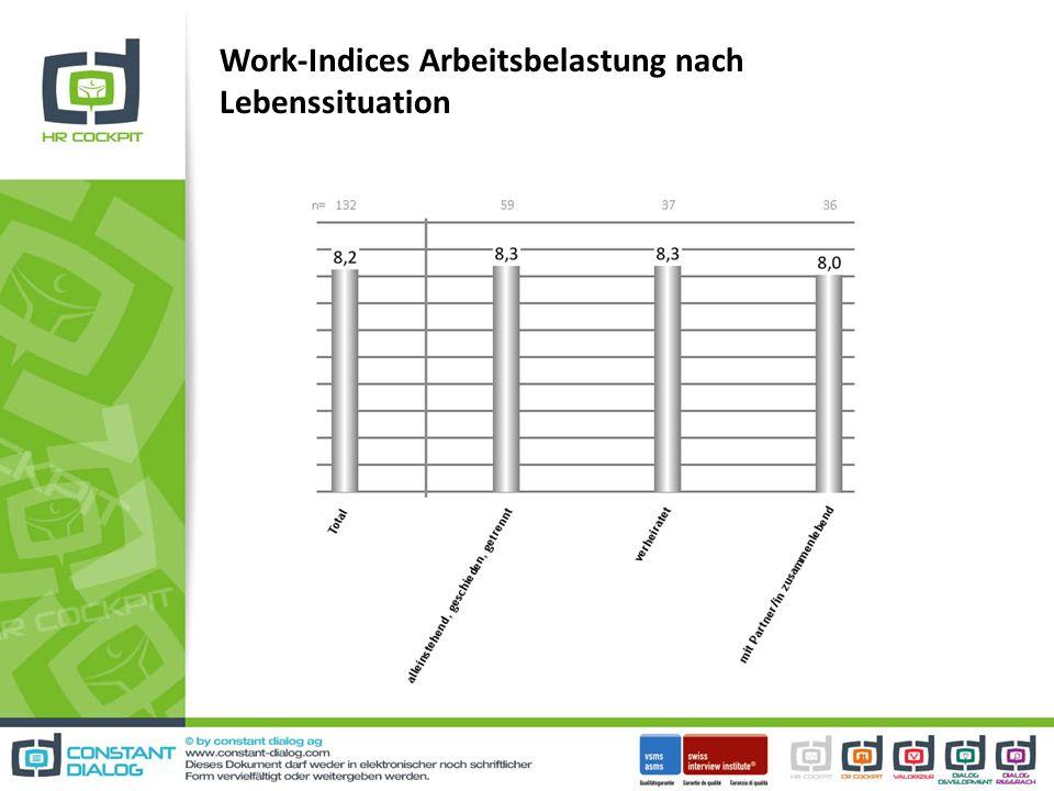 Work-Indices Arbeitsbelastung nach Lebenssituation