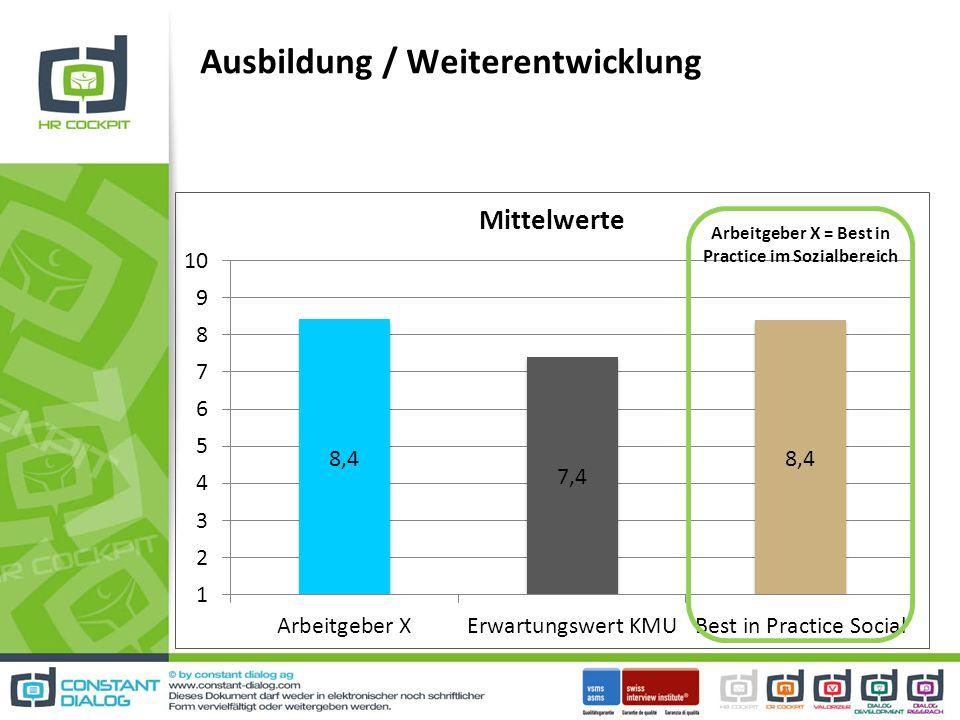 Ausbildung / Weiterentwicklung Arbeitgeber X = Best in Practice im Sozialbereich