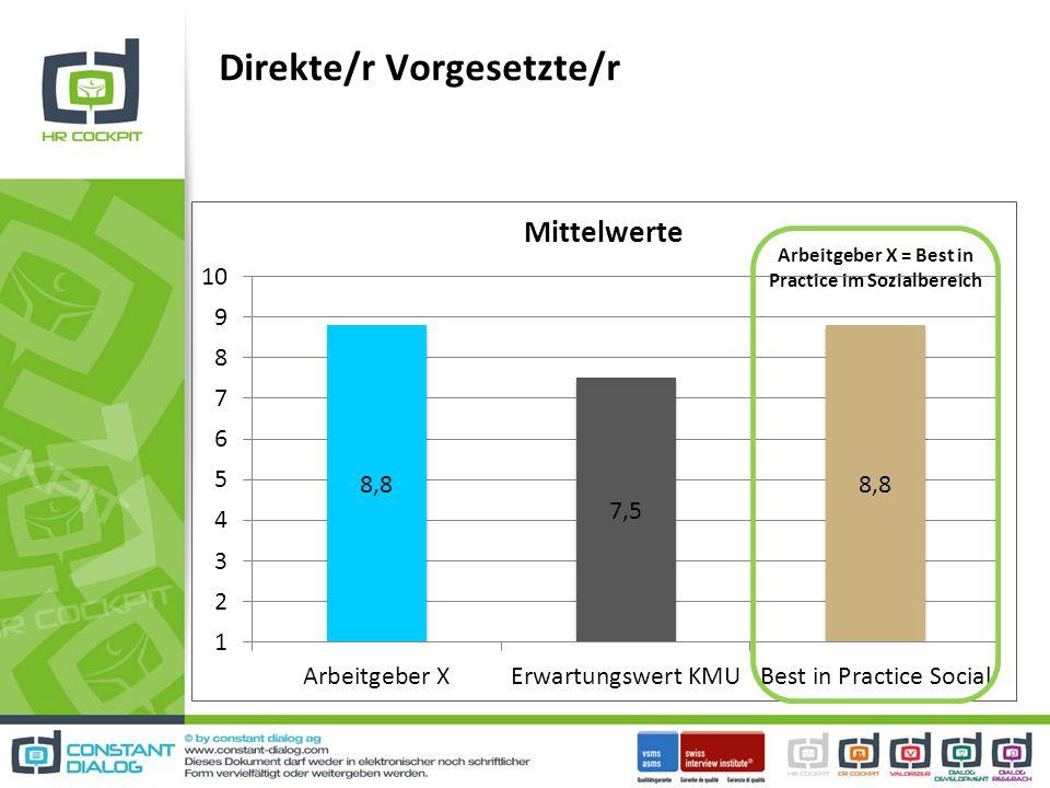Direkte/r Vorgesetzte/r Arbeitgeber X = Best in Practice im Sozialbereich