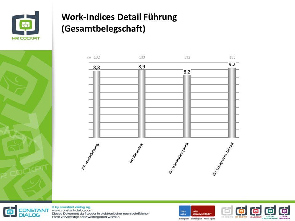 Work-Indices Detail Führung (Gesamtbelegschaft)