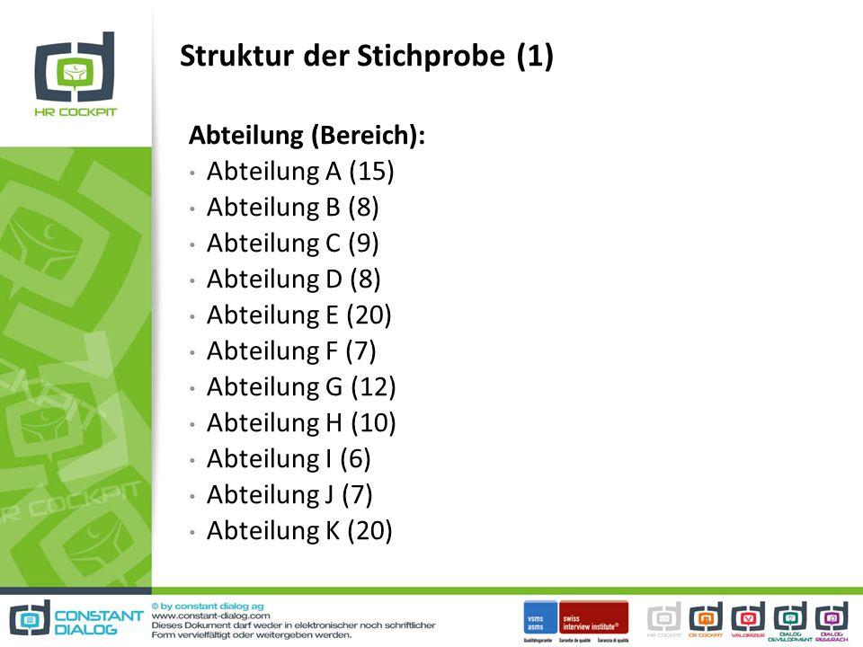 Struktur der Stichprobe (1) Abteilung (Bereich): Abteilung A (15) Abteilung B (8) Abteilung C (9) Abteilung D (8) Abteilung E (20) Abteilung F (7) Abteilung G (12) Abteilung H (10) Abteilung I (6) Abteilung J (7) Abteilung K (20)