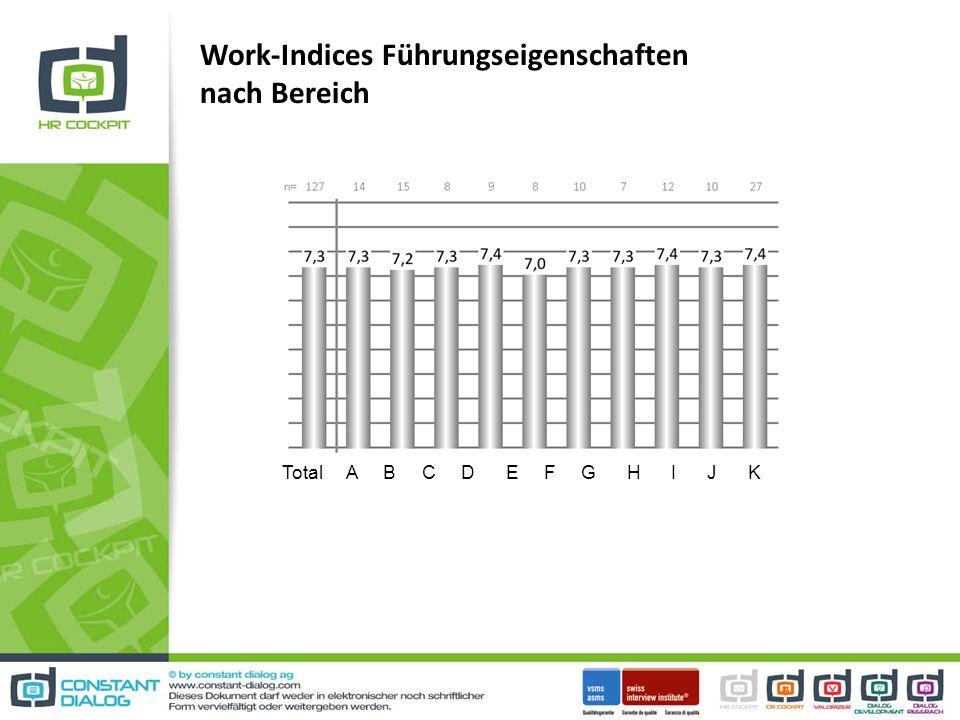 Work-Indices Führungseigenschaften nach Bereich Total A B C D E F G H I J K