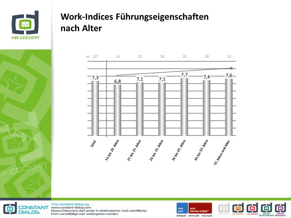Work-Indices Führungseigenschaften nach Alter