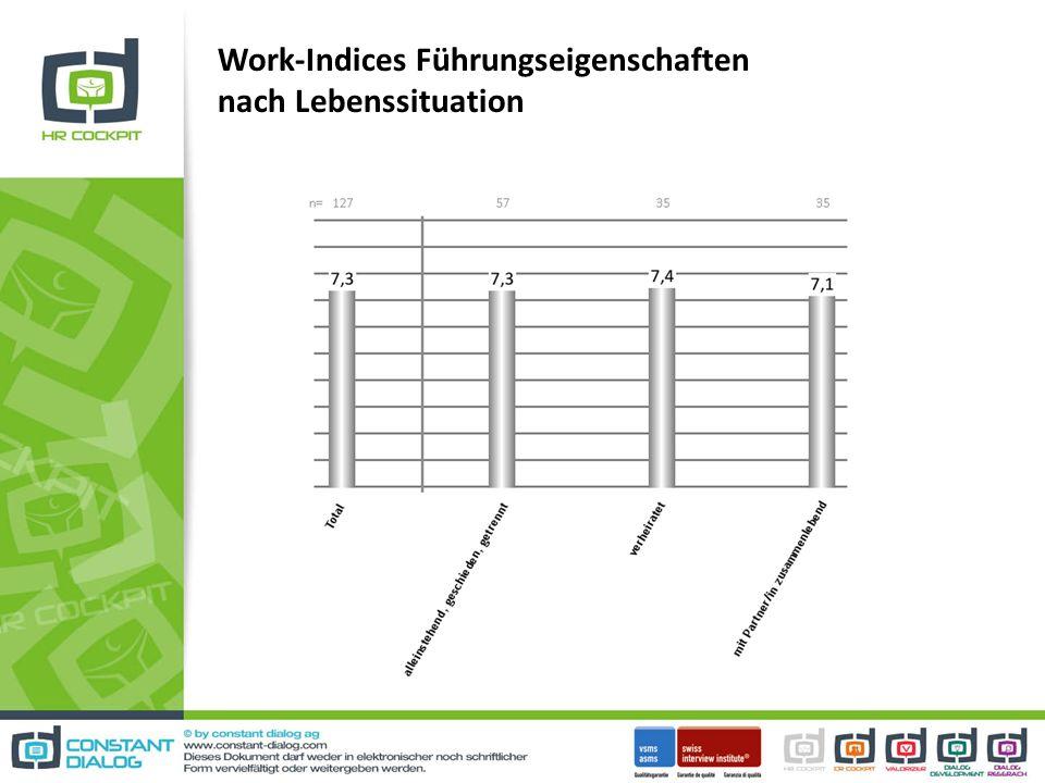 Work-Indices Führungseigenschaften nach Lebenssituation