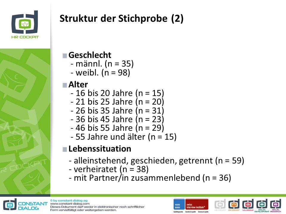 Struktur der Stichprobe (2) Geschlecht - männl.(n = 35) - weibl.