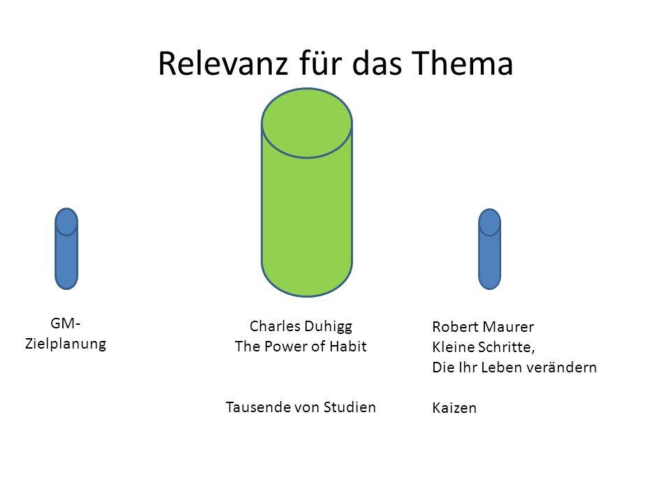 Relevanz für das Thema GM- Zielplanung Charles Duhigg The Power of Habit Tausende von Studien Robert Maurer Kleine Schritte, Die Ihr Leben verändern K