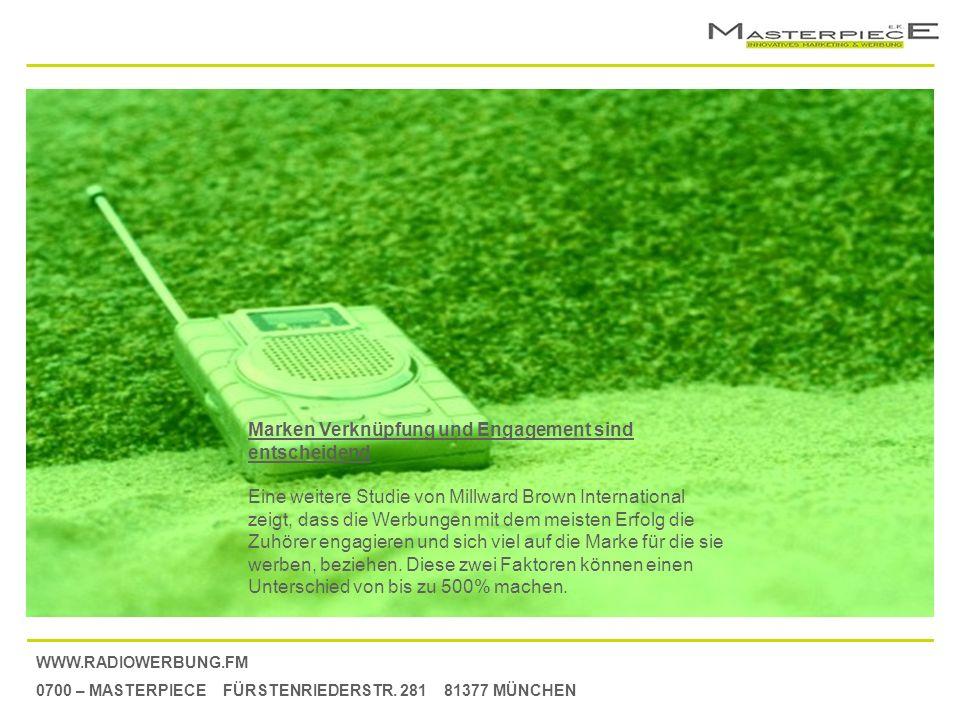 WWW.RADIOWERBUNG.FM 0700 – MASTERPIECE FÜRSTENRIEDERSTR. 281 81377 MÜNCHEN Marken Verknüpfung und Engagement sind entscheidend Eine weitere Studie von