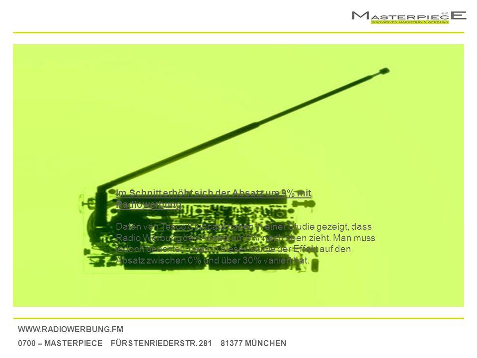 WWW.RADIOWERBUNG.FM 0700 – MASTERPIECE FÜRSTENRIEDERSTR. 281 81377 MÜNCHEN Im Schnitt erhöht sich der Absatz um 9% mit Radiowerbung Daten von Tesco Cl