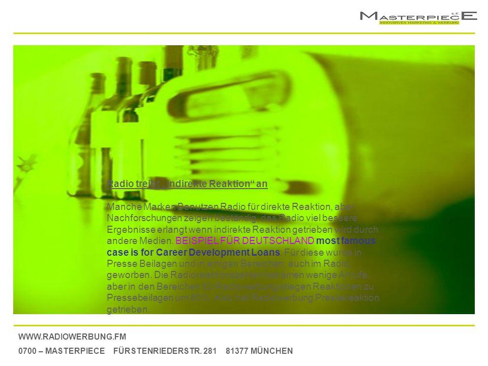 WWW.RADIOWERBUNG.FM 0700 – MASTERPIECE FÜRSTENRIEDERSTR. 281 81377 MÜNCHEN Radio treibt indirekte Reaktion an Manche Marken Benutzen Radio für direkte