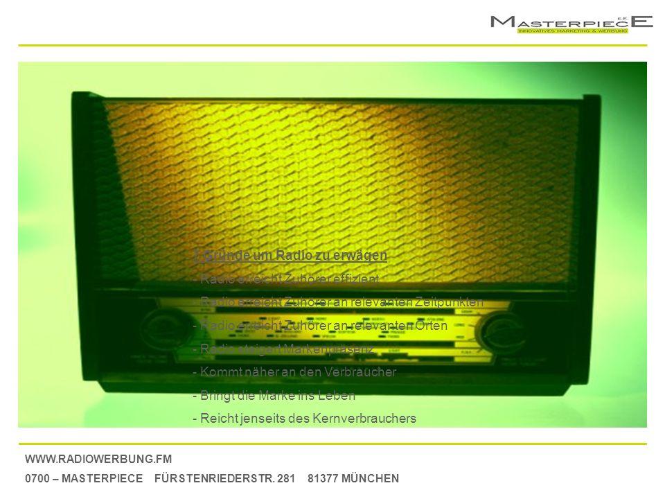 WWW.RADIOWERBUNG.FM 0700 – MASTERPIECE FÜRSTENRIEDERSTR. 281 81377 MÜNCHEN 7 Gründe um Radio zu erwägen - Radio erreicht Zuhörer effizient - Radio err