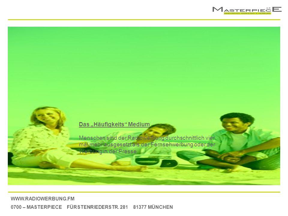 WWW.RADIOWERBUNG.FM 0700 – MASTERPIECE FÜRSTENRIEDERSTR. 281 81377 MÜNCHEN Das Häufigkeits Medium Menschen sind der Radiowerbung durchschnittlich vier
