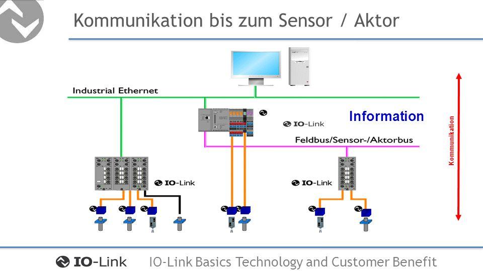 IO-Link Basics Technology and Customer Benefit Weitere Informationen zur Technik www.io-link.com