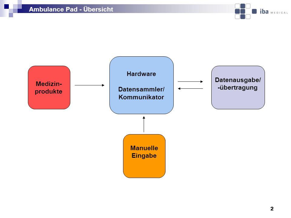 2 Hardware Datensammler/ Kommunikator Medizin- produkte Datenausgabe/ -übertragung Manuelle Eingabe Ambulance Pad - Übersicht