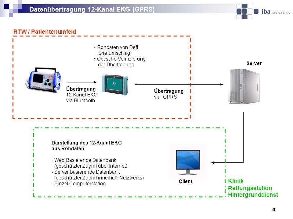 4 Übertragung 12 Kanal EKG via Bluetooth Rohdaten von Defi Briefumschlag Optische Verifizierung der Übertragung Übertragung via GPRS Darstellung des 1