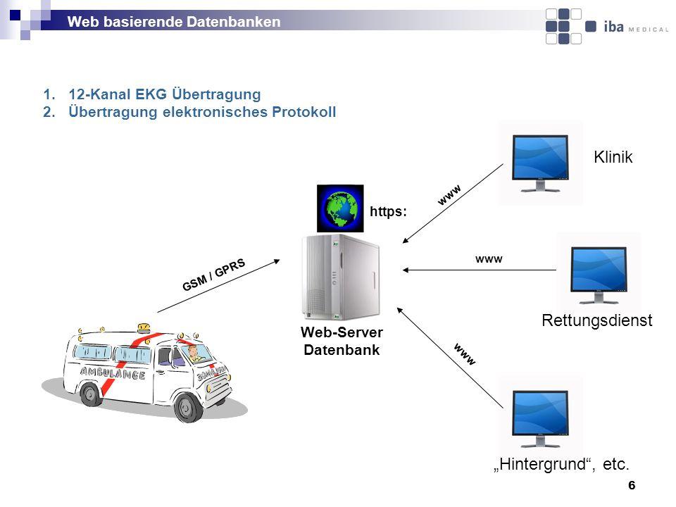 6 1.12-Kanal EKG Übertragung 2.Übertragung elektronisches Protokoll Web-Server Datenbank Klinik Rettungsdienst Hintergrund, etc.