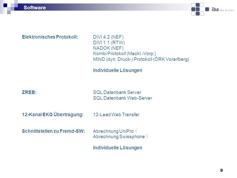 9 Elektronisches Protokoll:DIVI 4.2 (NEF) DIVI 1.1 (RTW) NADOK (NEF) Kombi Protokoll (Meckl.-Vorp.) MIND (dyn. Druck-) Protokoll (ÖRK Vorarlberg) Indi