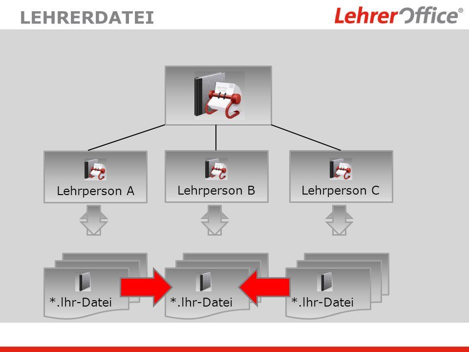 LEHRERDATEI Lehrperson A Lehrperson BLehrperson C *.lhr-Datei *.lhd-Datei *.lhr-Datei *.lhd-Datei *.lhr-Datei